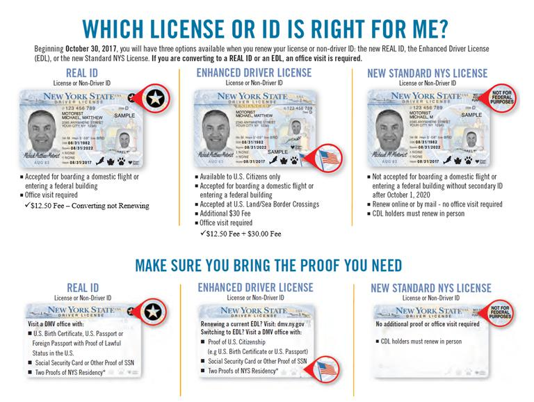 Welcome York Id's Types Jefferson County New Of - To Available